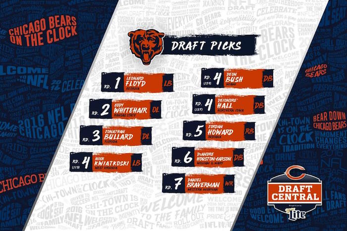 Nike NFL Jerseys - Da Bears Blog | Ten Thoughts on Chicago's 2016 Draft & Aftermath